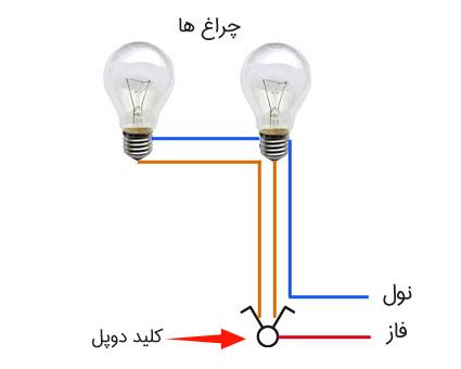 کلیدهای برق ؛ انواع، کاربرد و روش اتصال آنها