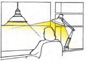 همه چيز درباره نورپردازي ساختمان